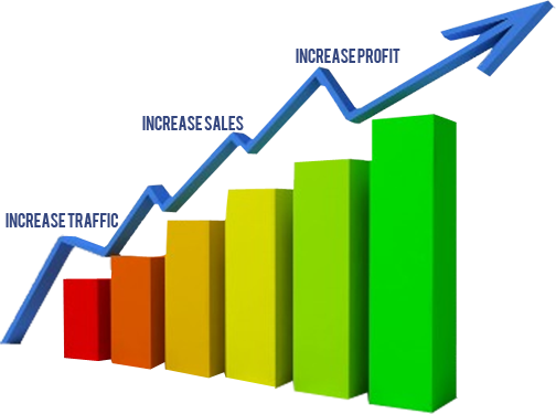 afforable digital marketing services in delhi